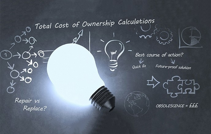 total cost of ownership calculation